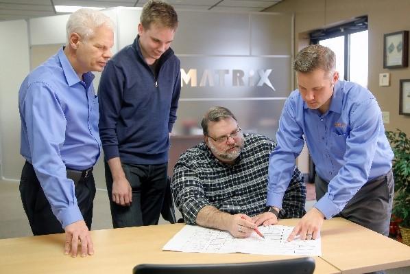 Matrix Product Development team